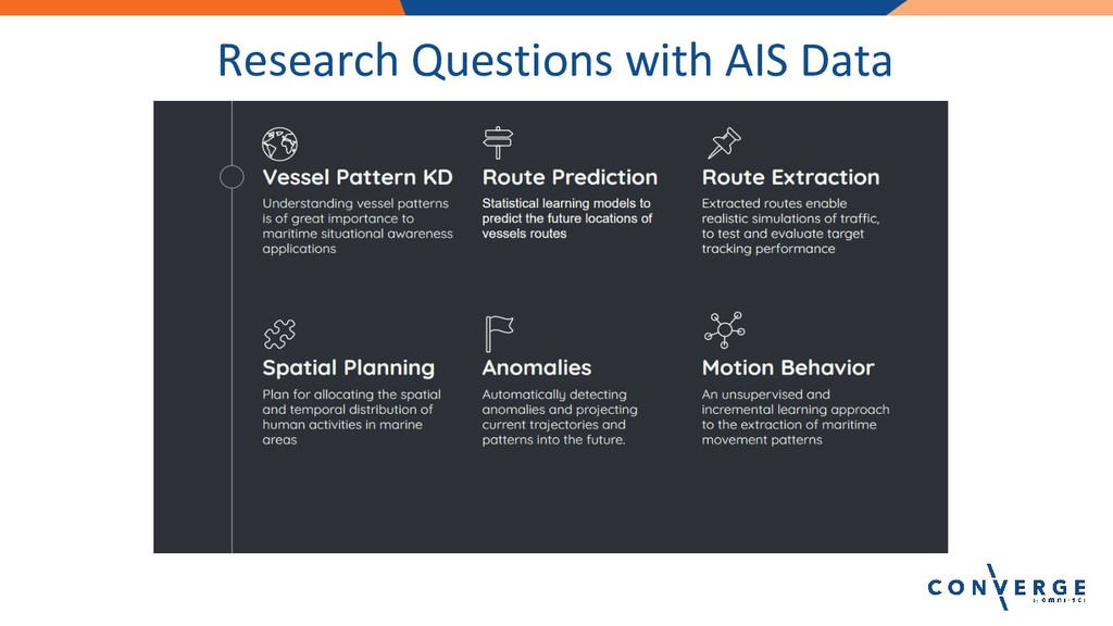 Research Questions with AIS Data