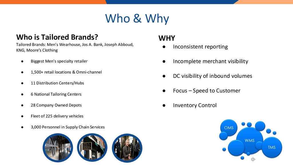 Who & Why Who is Tailored Brands? Tailored Bran...