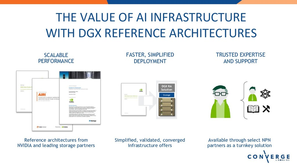 THE VALUE OF AI INFRASTRUCTURE WITH DGX REFEREN...