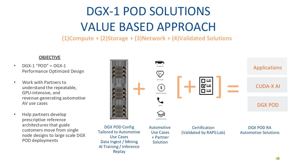 "OBJECTIVE • DGX-1 ""POD"" = DGX-1 Performance Opt..."