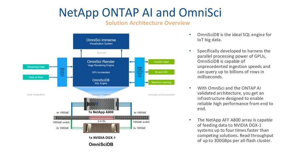 • OmniSciDB is the ideal SQL engine for IoT big...
