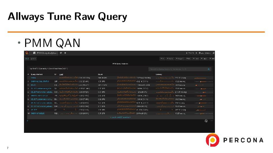 • PMM QAN Allways Tune Raw Query 7