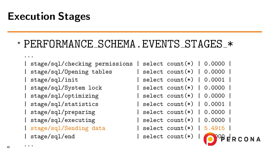 • PERFORMANCE SCHEMA.EVENTS STAGES * ... | stag...