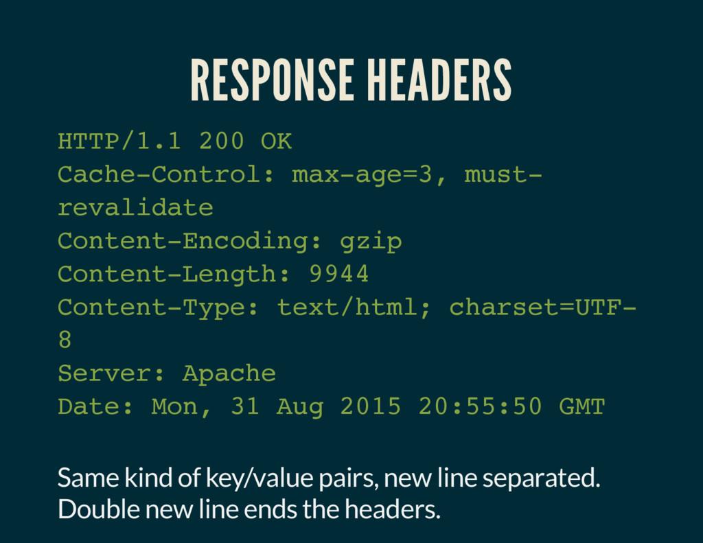 RESPONSE HEADERS HTTP/1.1 200 OK Cache-Control:...