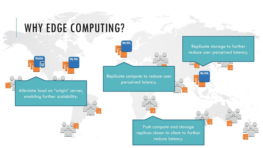 WHY EDGE COMPUTING? Replicate compute to reduce...