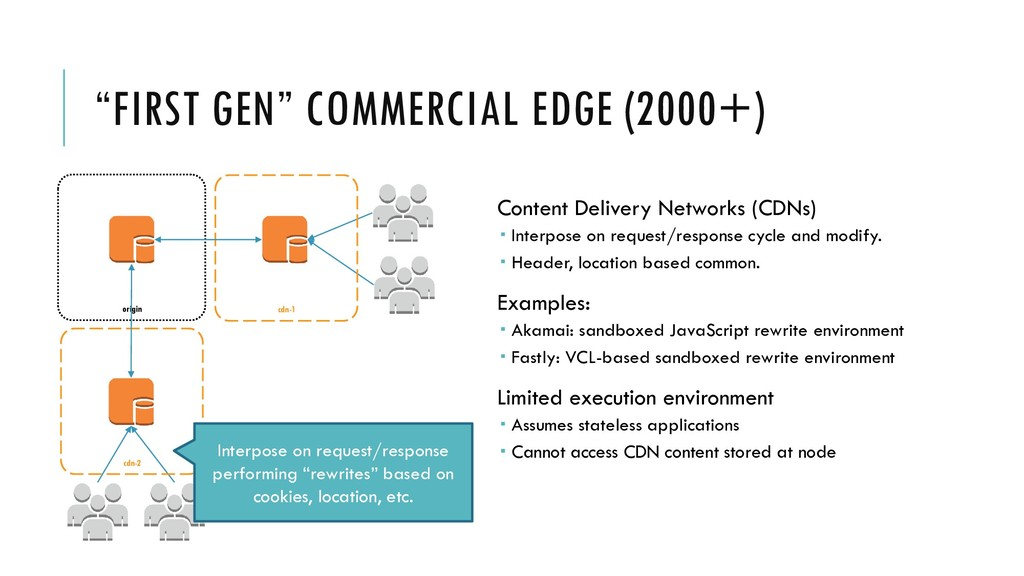 """FIRST GEN"" COMMERCIAL EDGE (2000+) Content Del..."