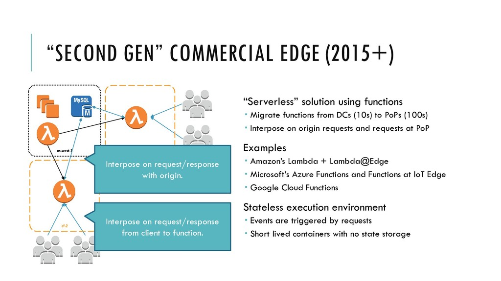 """SECOND GEN"" COMMERCIAL EDGE (2015+) ""Serverles..."