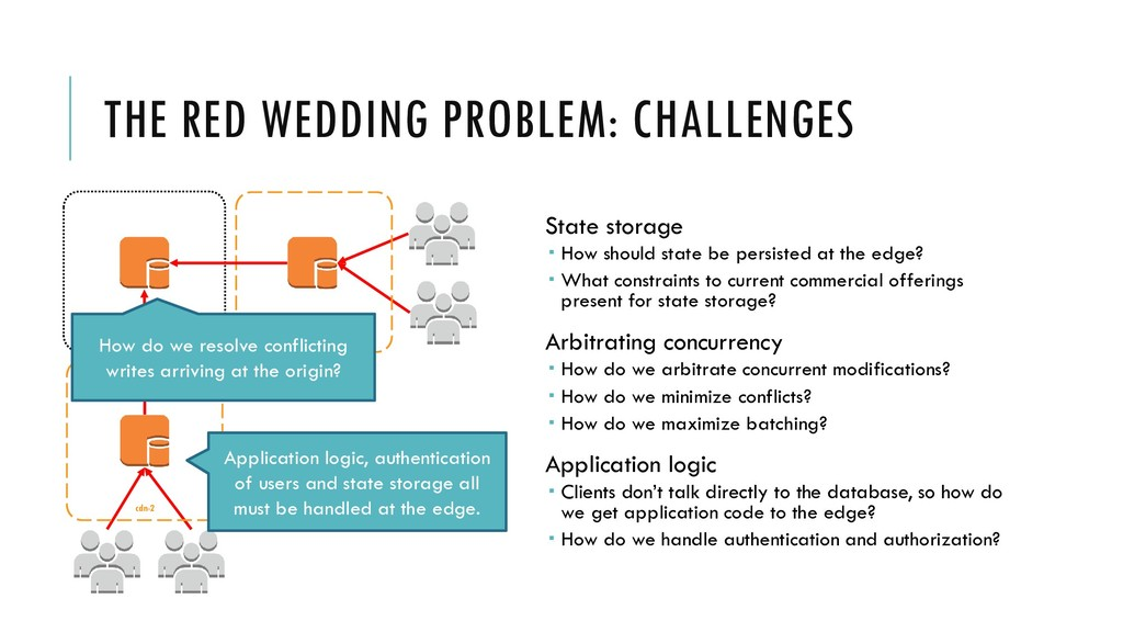 THE RED WEDDING PROBLEM: CHALLENGES State stora...