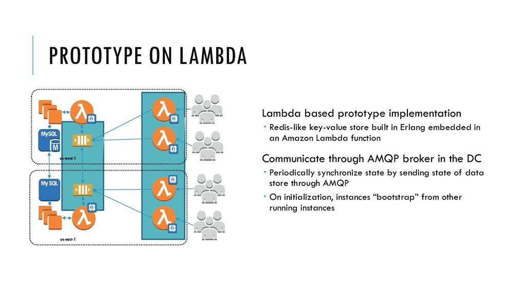 PROTOTYPE ON LAMBDA us-west-1 us-east-1 Lambda ...