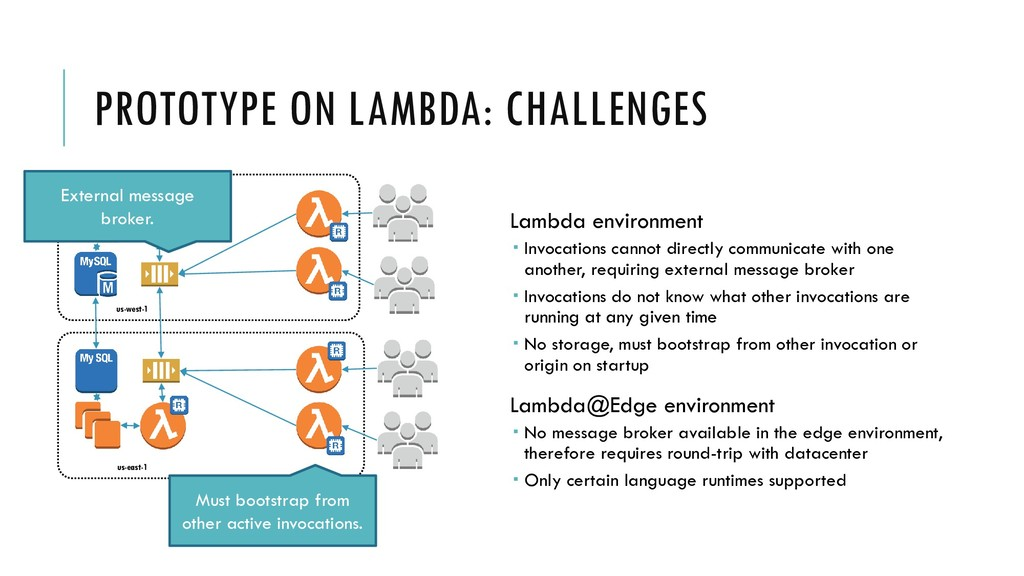 PROTOTYPE ON LAMBDA: CHALLENGES us-west-1 us-ea...