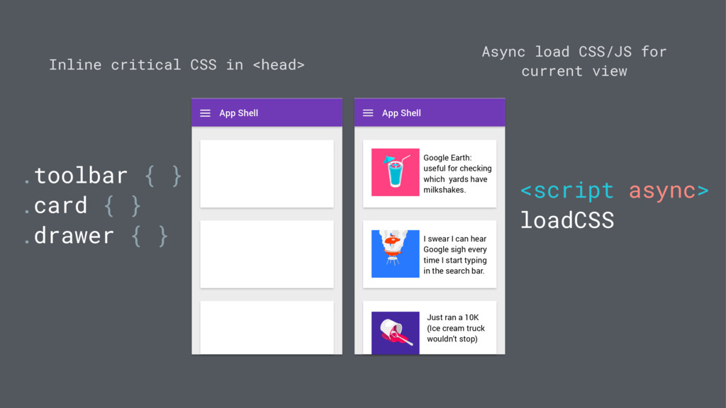 App Shell Inline critical CSS in <head> Async l...