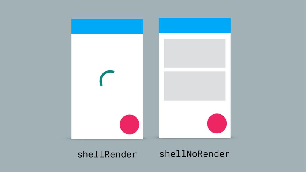 shellRender shellNoRender