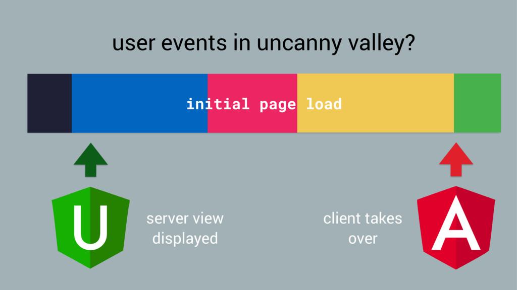 server view displayed user events in uncanny va...