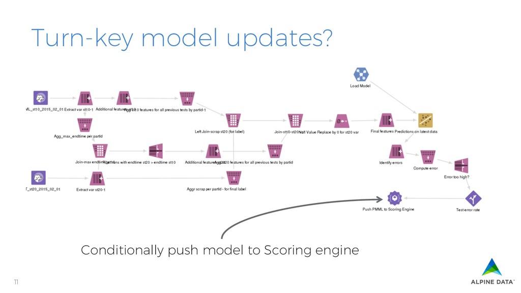 11 Turn-key model updates? Conditionally push m...