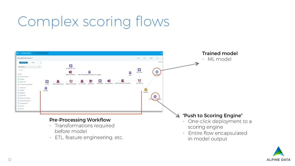 "12 Complex scoring flows ""Push to Scoring Engine..."