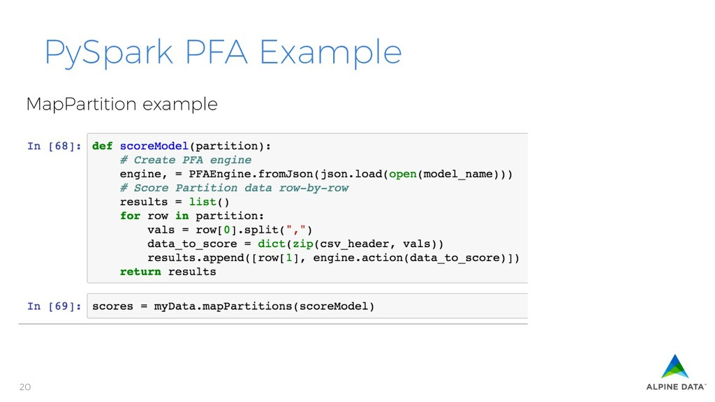 20 PySpark PFA Example MapPartition example