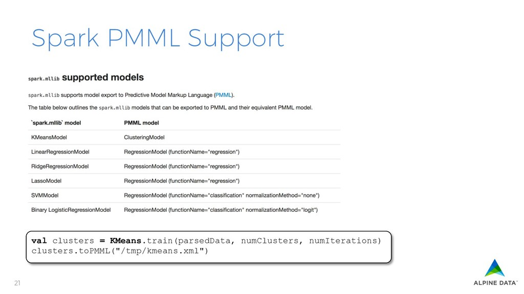 21 Spark PMML Support val clusters = KMeans.tra...