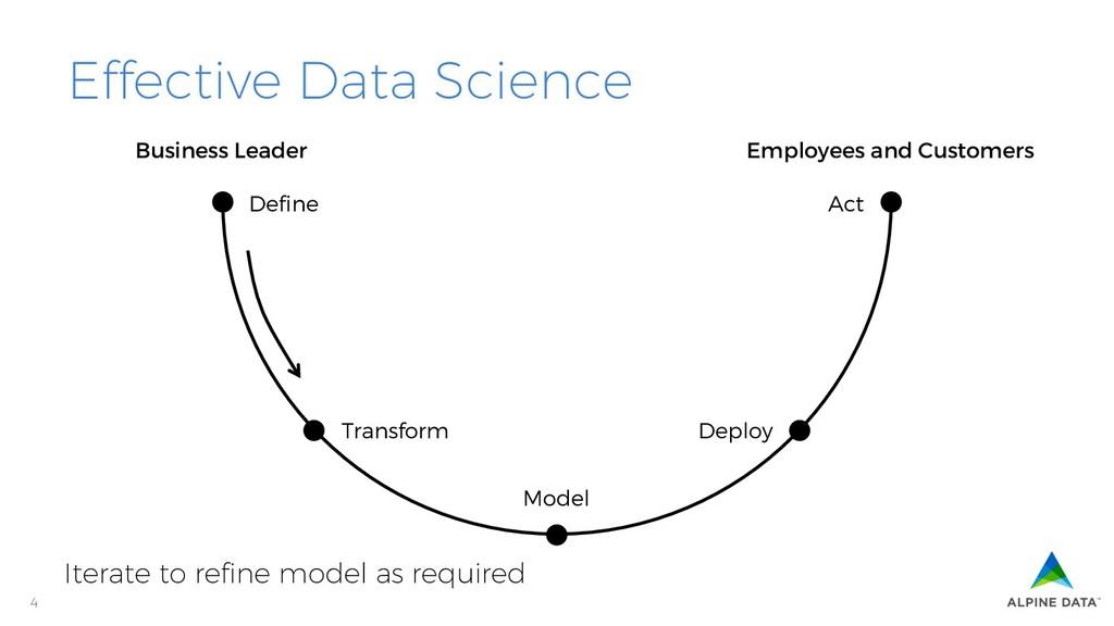 4 Define Act Transform Deploy Model Business Lea...