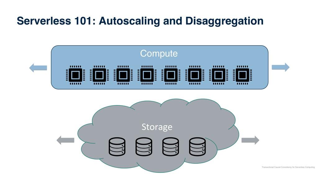 Serverless 101: Autoscaling and Disaggregation ...
