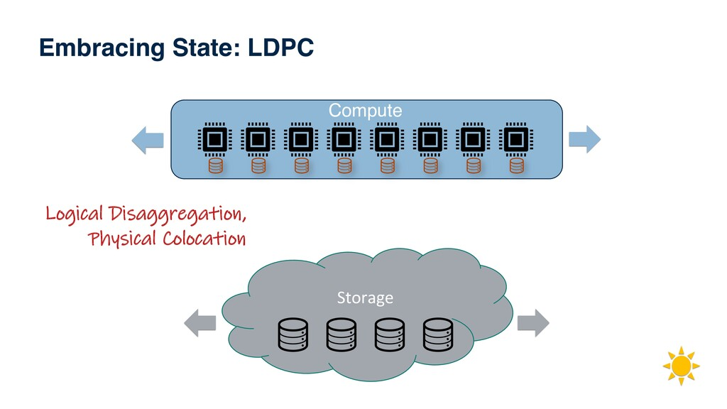 Embracing State: LDPC Compute Storage Logical D...