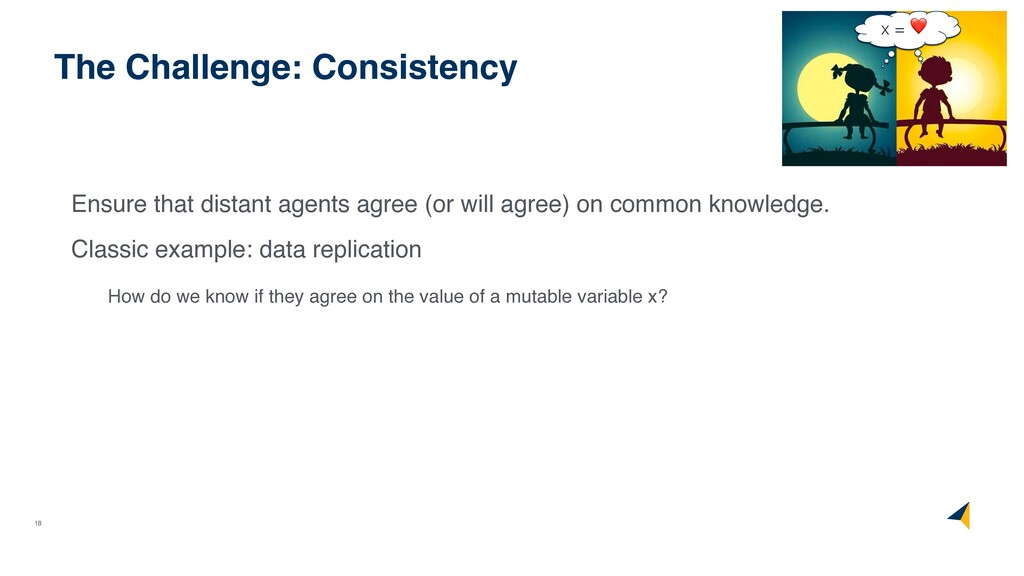18 The Challenge: Consistency Ensure that dista...