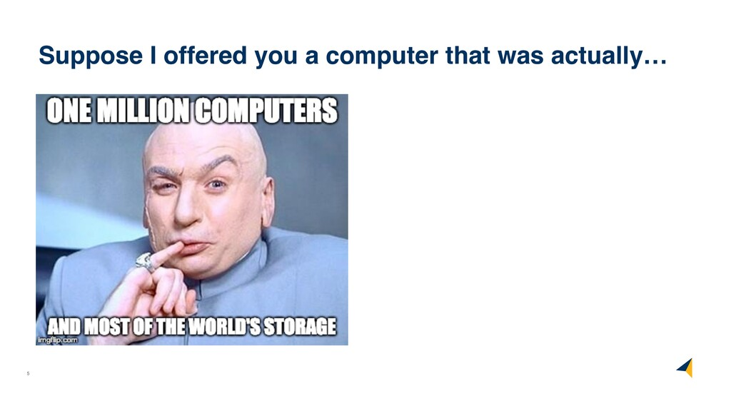 5 Suppose I offered you a computer that was act...