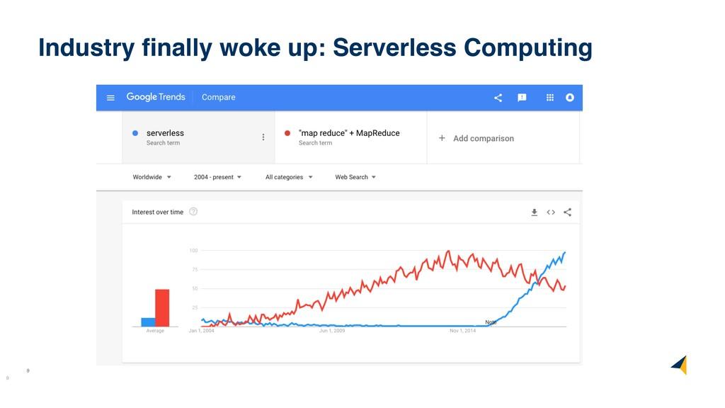 9 Industry finally woke up: Serverless Computin...