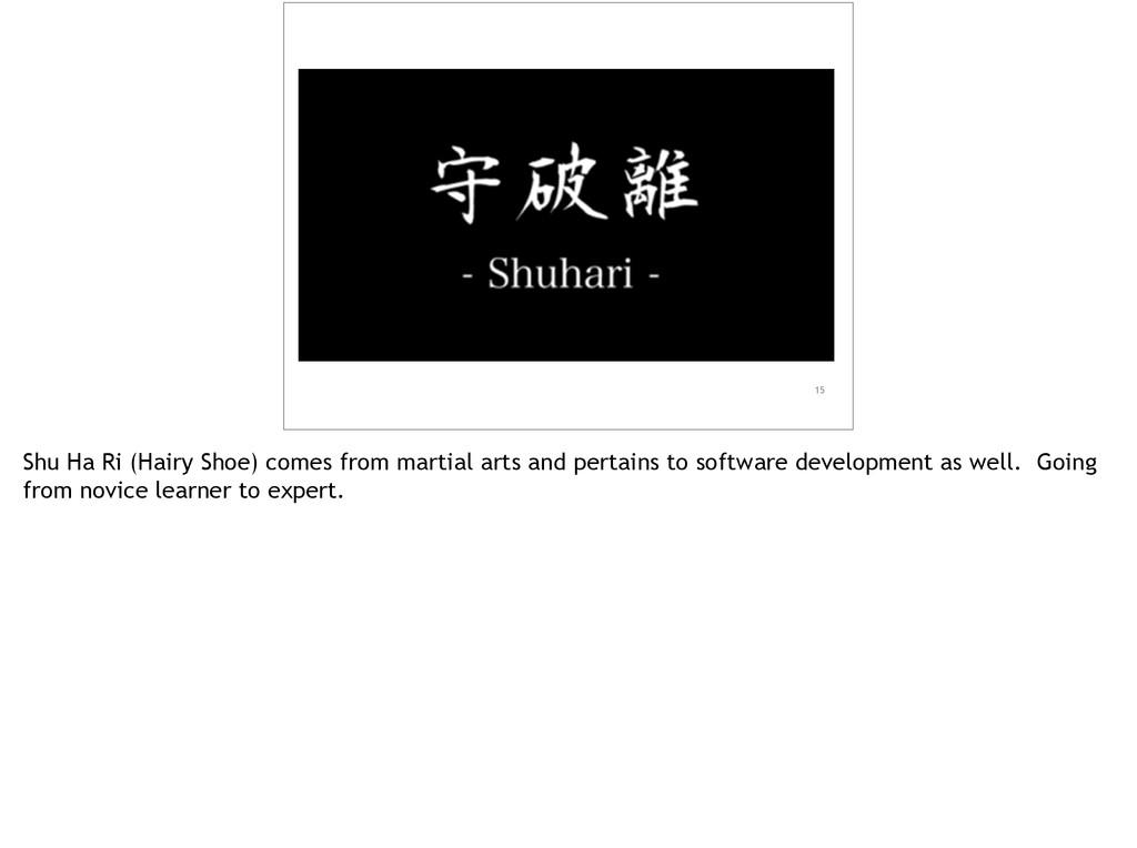 15 Shu Ha Ri (Hairy Shoe) comes from martial ar...