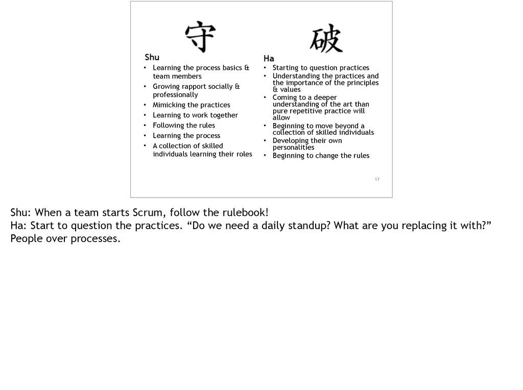 Shu • Learning the process basics & team member...