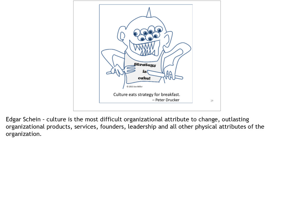 29 Edgar Schein – culture is the most difficult...
