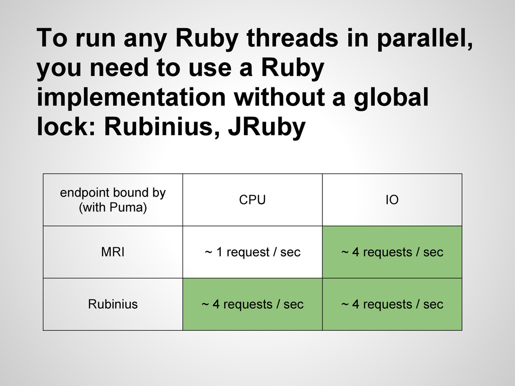 To run any Ruby threads in parallel, you need t...