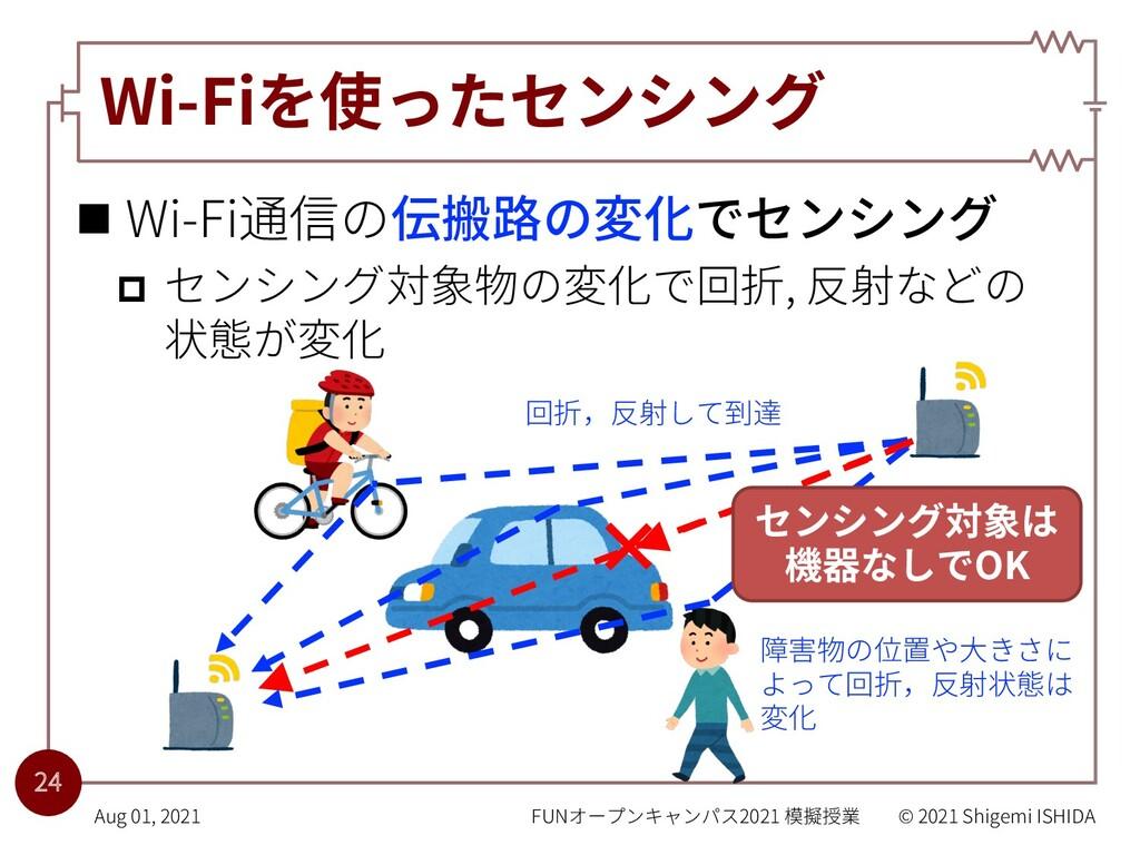Wi-Fiを使ったセンシング n Wi-Fi通信の伝搬路の変化でセンシング p センシング対象...