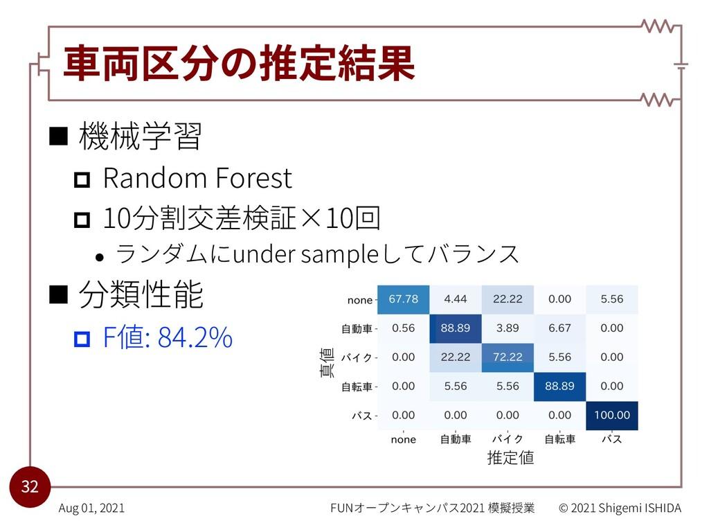 ⾞両区分の推定結果 n 機械学習 p Random Forest p 10分割交差検証×10回...