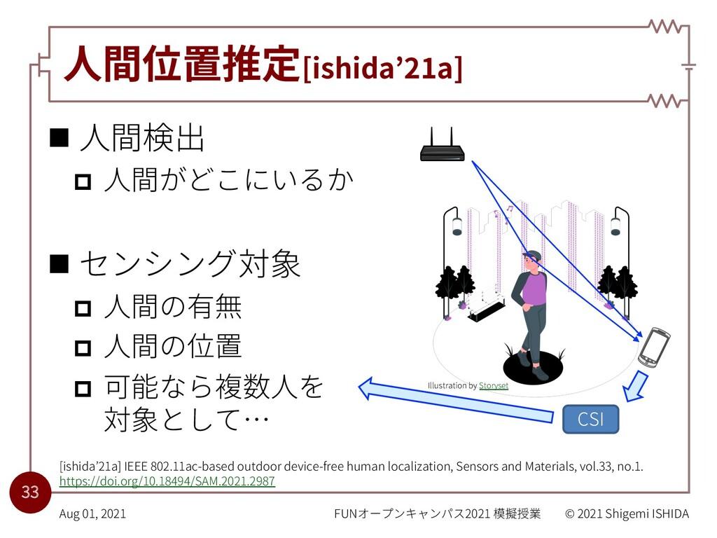 ⼈間位置推定[ishida'21a] n ⼈間検出 p ⼈間がどこにいるか n センシング対象...