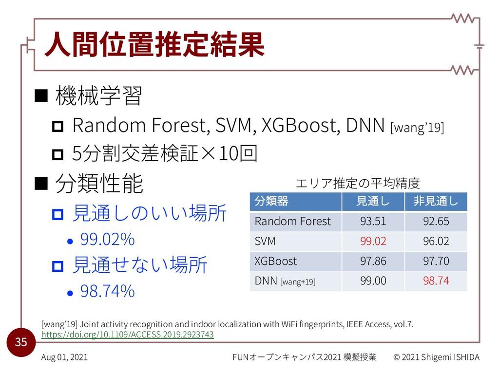 ⼈間位置推定結果 n 機械学習 p Random Forest, SVM, XGBoost, ...