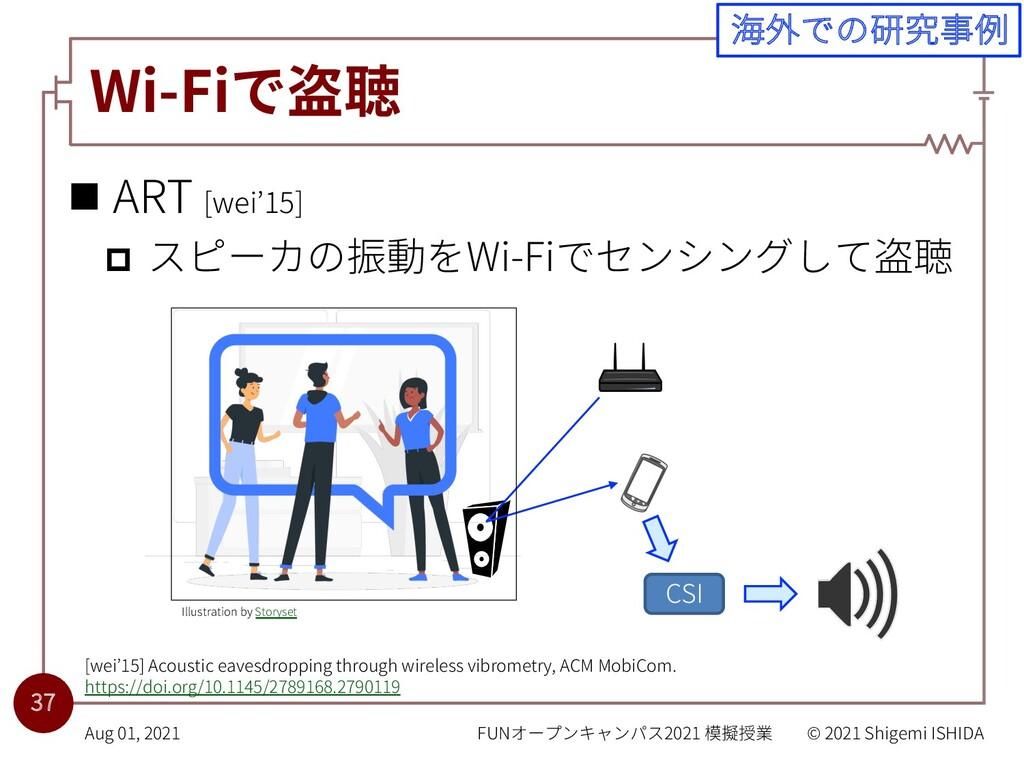 Wi-Fiで盗聴 n ART [wei'15] p スピーカの振動をWi-Fiでセンシングして...