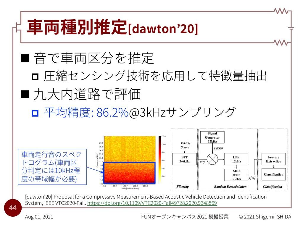 ⾞両種別推定[dawton'20] n ⾳で⾞両区分を推定 p 圧縮センシング技術を応⽤して特...