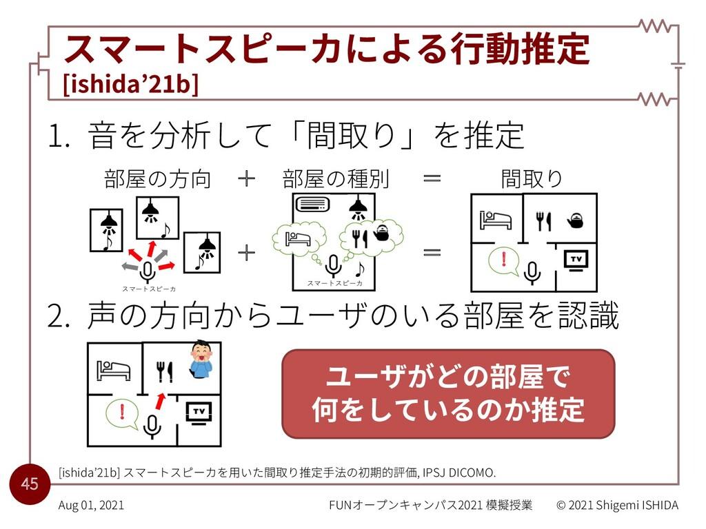 スマートスピーカによる⾏動推定 [ishida'21b] 1. ⾳を分析して「間取り」を推定 ...