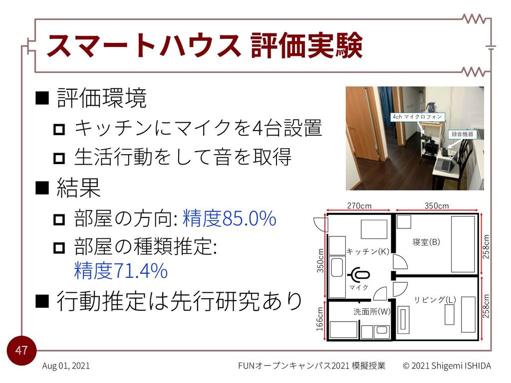 スマートハウス 評価実験 n 評価環境 p キッチンにマイクを4台設置 p ⽣活⾏動をして⾳を...
