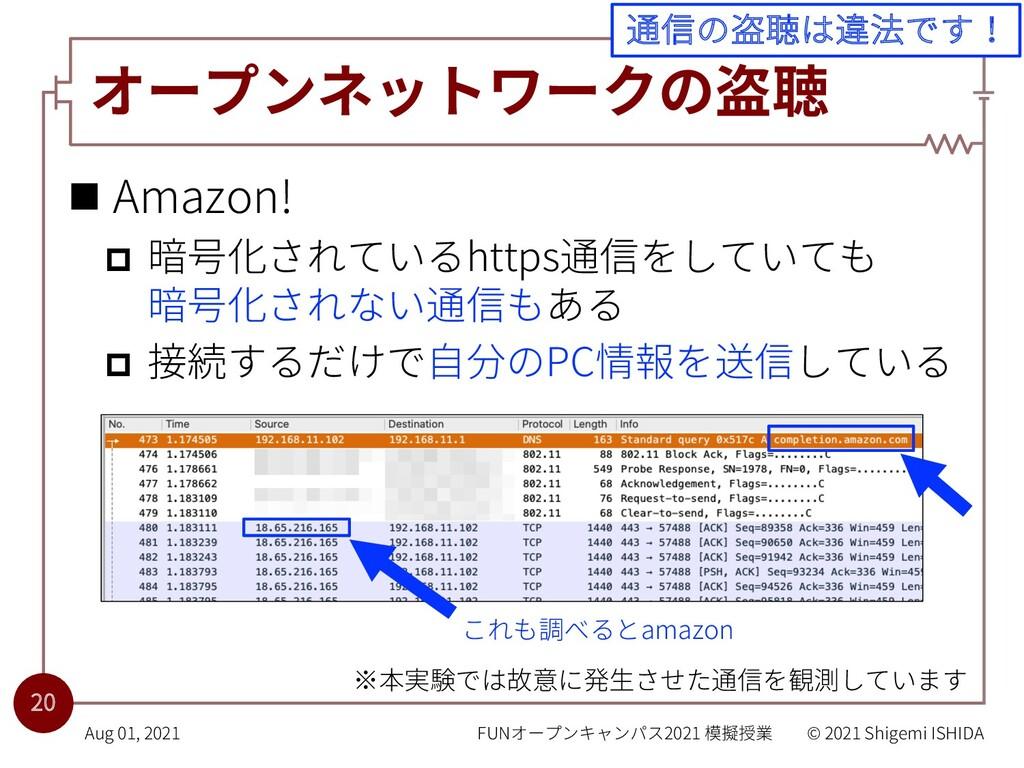 オープンネットワークの盗聴 n Amazon! p 暗号化されているhttps通信をしていても...