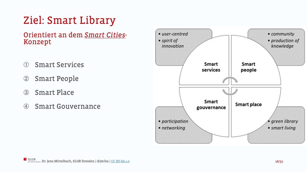 Ziel: Smart Library Orientiert an dem Smart Cit...