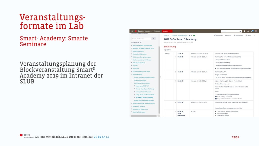 Veranstaltungs- formate im Lab Smart3 Academy: ...