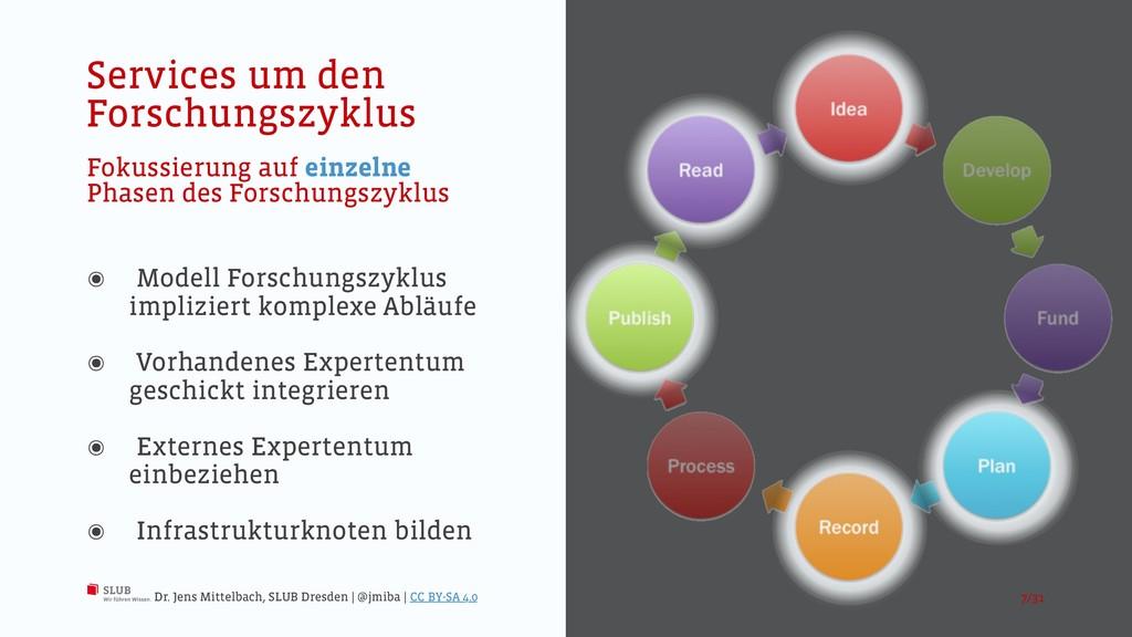 Services um den Forschungszyklus Fokussierung a...