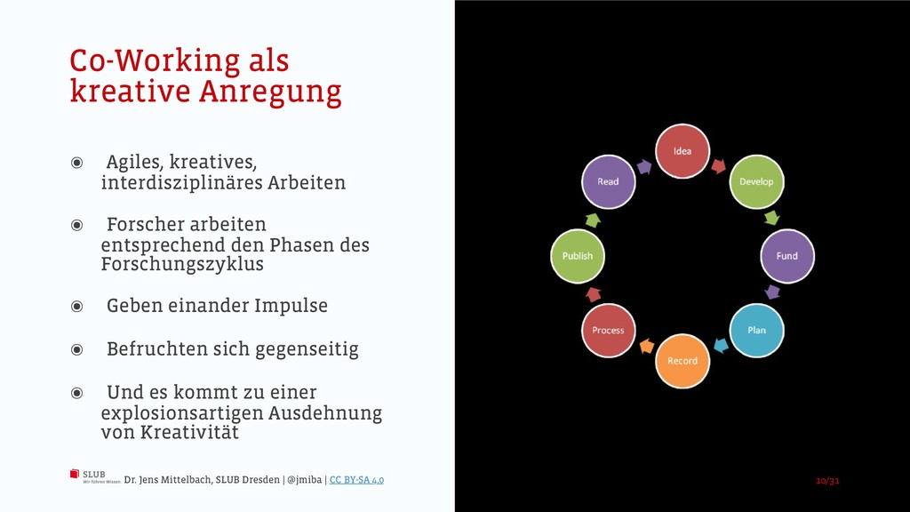 Co-Working als kreative Anregung ๏ Agiles, krea...