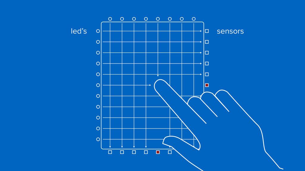 led's sensors