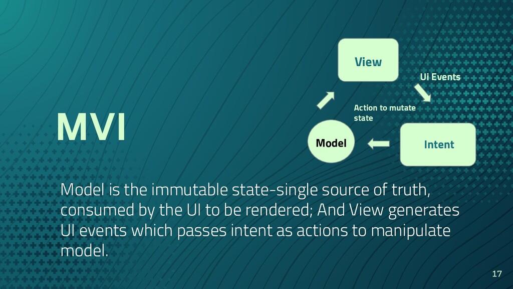 MVI Model is the immutable state-single source ...