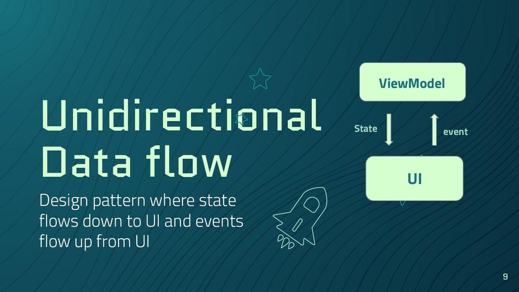 Unidirectional Data flow Design pattern where s...