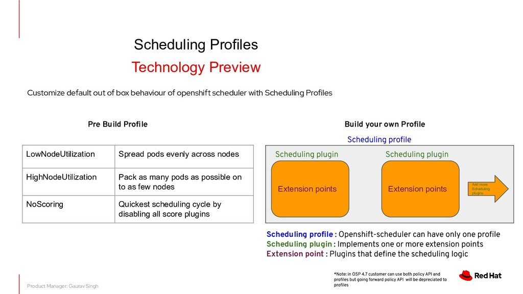 Scheduling Profiles Technology Preview Product ...