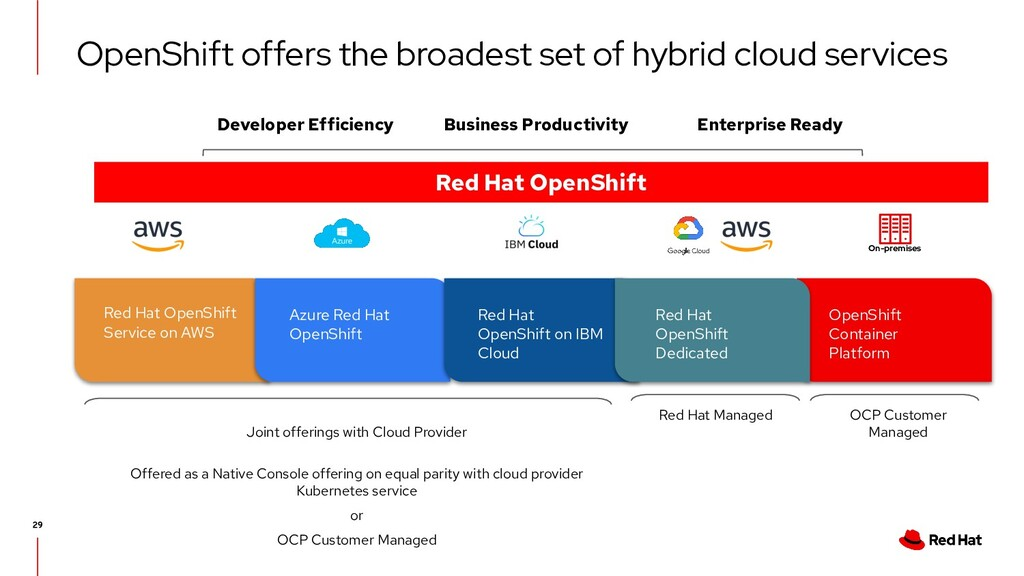 OpenShift offers the broadest set of hybrid clo...