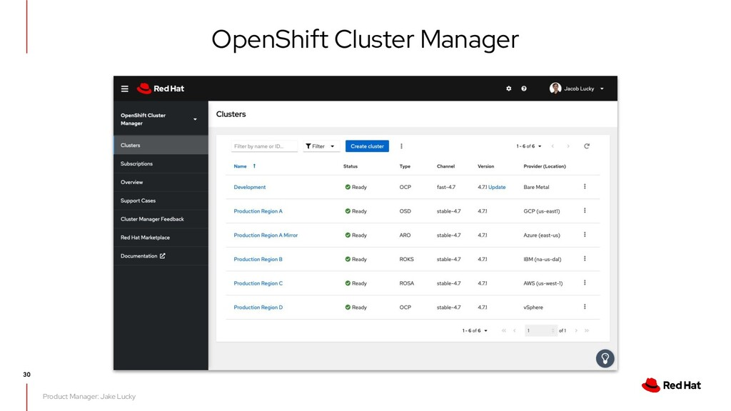 OpenShift Cluster Manager Product Manager: Jake...